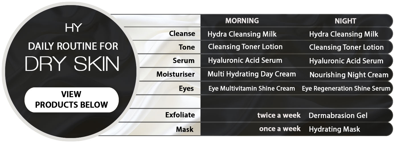 Juliette Armand - daily Skin Routine for Dry Skin