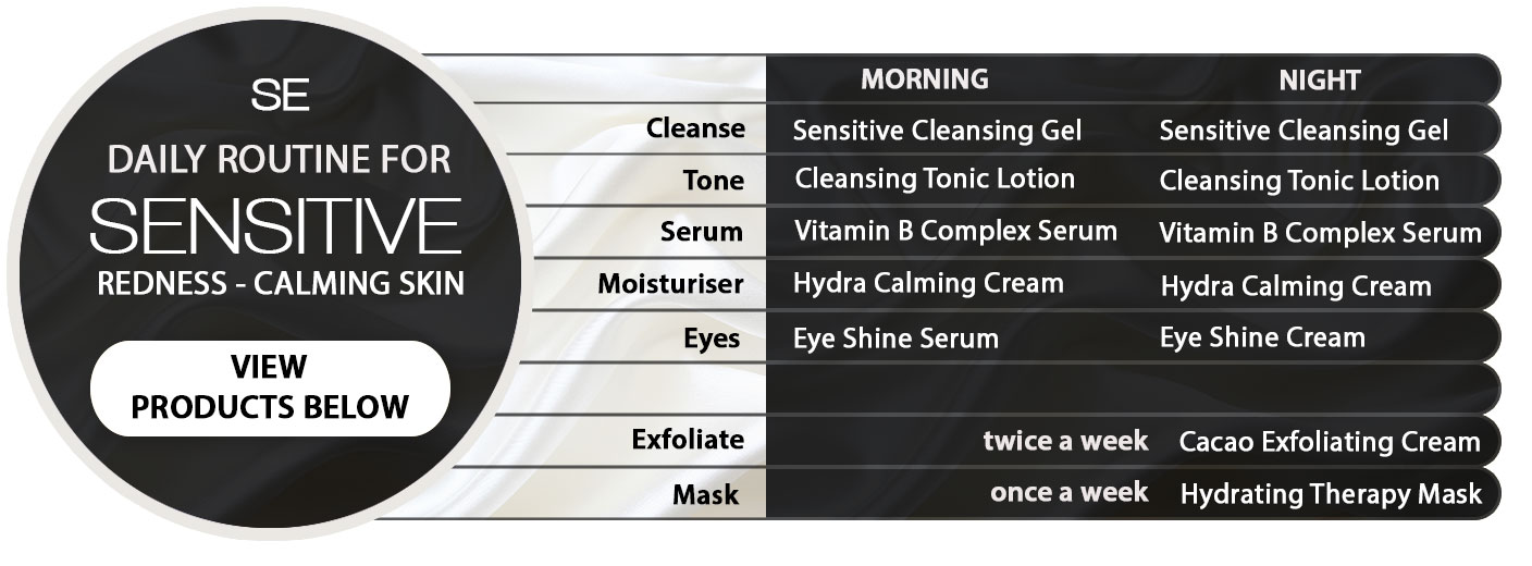 Sensitive-Skin-Routine